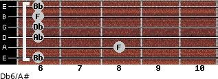 Db6/A# for guitar on frets 6, 8, 6, 6, 6, 6