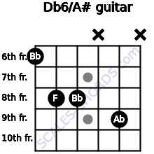 Db6/A# for guitar on frets 6, 8, 8, x, 9, x