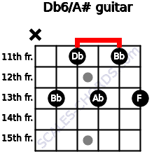 Db6/A# for guitar on frets x, 13, 11, 13, 11, 13