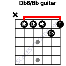 Db6\Bb guitar chord
