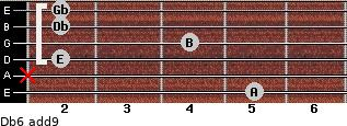 Db6(add9) for guitar on frets 5, x, 2, 4, 2, 2