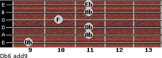 Db6(add9) for guitar on frets 9, 11, 11, 10, 11, 11