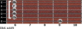 Db6(add9) for guitar on frets 9, 6, 6, 6, 6, 6