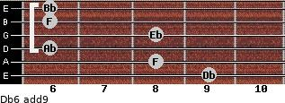 Db6(add9) for guitar on frets 9, 8, 6, 8, 6, 6