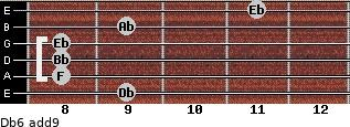 Db6(add9) for guitar on frets 9, 8, 8, 8, 9, 11
