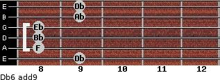Db6(add9) for guitar on frets 9, 8, 8, 8, 9, 9