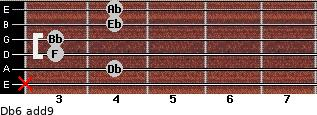 Db6(add9) for guitar on frets x, 4, 3, 3, 4, 4