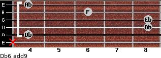 Db6(add9) for guitar on frets x, 4, 8, 8, 6, 4