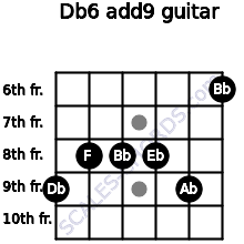 Db6(add9) for guitar on frets 9, 8, 8, 8, 9, 6