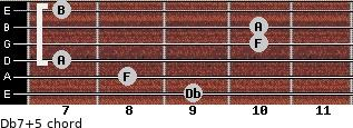 Db7(+5) for guitar on frets 9, 8, 7, 10, 10, 7