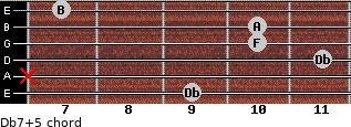 Db7(+5) for guitar on frets 9, x, 11, 10, 10, 7