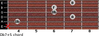 Db7(+5) for guitar on frets x, 4, 7, 6, 6, 7
