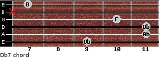 Db7 for guitar on frets 9, 11, 11, 10, x, 7