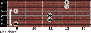 Db-7 for guitar on frets 9, 11, 11, 9, 12, 12
