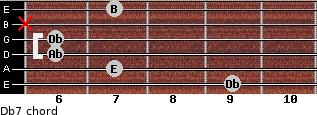 Db-7 for guitar on frets 9, 7, 6, 6, x, 7