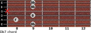 Db7 for guitar on frets 9, 8, 9, x, 9, 9