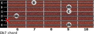 Db-7 for guitar on frets 9, x, 6, 9, 9, 7