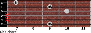 Db7 for guitar on frets 9, x, x, 10, 9, 7