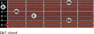 Db-7 for guitar on frets x, 4, 2, 1, 0, 4