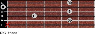 Db-7 for guitar on frets x, 4, 2, 4, 0, 4