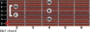 Db-7 for guitar on frets x, 4, 2, 4, 2, 4