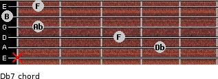 Db7 for guitar on frets x, 4, 3, 1, 0, 1