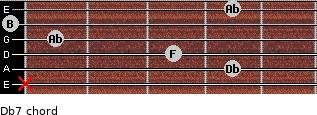 Db7 for guitar on frets x, 4, 3, 1, 0, 4