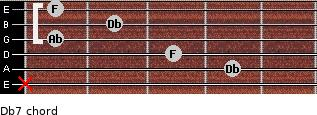 Db7 for guitar on frets x, 4, 3, 1, 2, 1