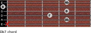 Db7 for guitar on frets x, 4, 3, 4, 0, 4