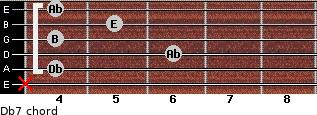 Db-7 for guitar on frets x, 4, 6, 4, 5, 4