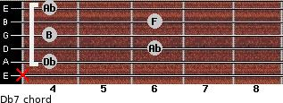 Db7 for guitar on frets x, 4, 6, 4, 6, 4