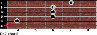 Db7 for guitar on frets x, 4, 6, 6, 6, 7