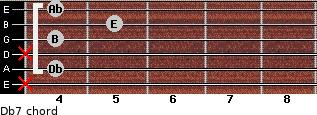 Db-7 for guitar on frets x, 4, x, 4, 5, 4