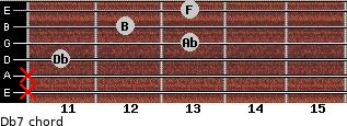 Db7 for guitar on frets x, x, 11, 13, 12, 13