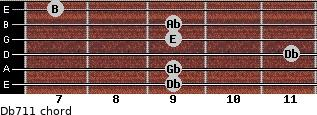 Db-7/11 for guitar on frets 9, 9, 11, 9, 9, 7
