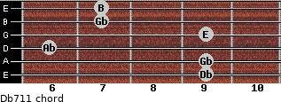 Db-7/11 for guitar on frets 9, 9, 6, 9, 7, 7