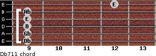 Db-7/11 for guitar on frets 9, 9, 9, 9, 9, 12