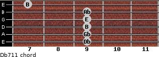 Db-7/11 for guitar on frets 9, 9, 9, 9, 9, 7