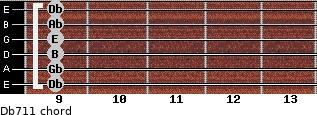 Db-7/11 for guitar on frets 9, 9, 9, 9, 9, 9