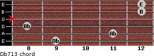 Db-7/13 for guitar on frets 9, 11, 8, x, 12, 12