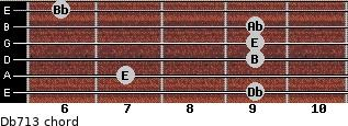 Db-7/13 for guitar on frets 9, 7, 9, 9, 9, 6