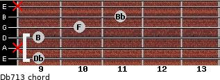 Db7/13 for guitar on frets 9, x, 9, 10, 11, x