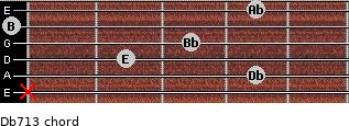 Db-7/13 for guitar on frets x, 4, 2, 3, 0, 4