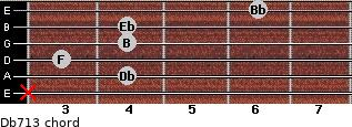 Db7/13 for guitar on frets x, 4, 3, 4, 4, 6