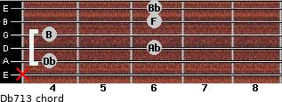 Db7/13 for guitar on frets x, 4, 6, 4, 6, 6