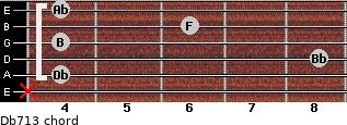 Db7/13 for guitar on frets x, 4, 8, 4, 6, 4