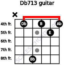 Db-7/13 for guitar on frets x, 4, 8, 4, 5, 4