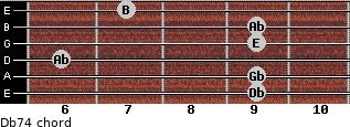 Db-7/4 for guitar on frets 9, 9, 6, 9, 9, 7