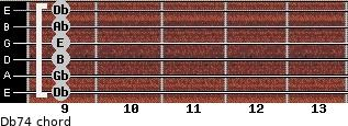 Db-7/4 for guitar on frets 9, 9, 9, 9, 9, 9