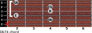 Db-7/4 for guitar on frets x, 4, 2, 4, 4, 2
